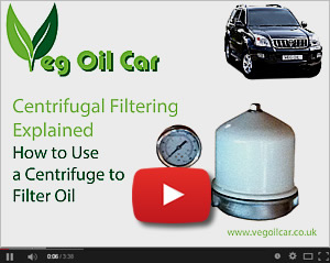 Learn about Centrifugal Filtering - my video on YouTube