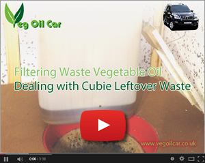 Cubie Method - Dealing with the Leftover Waste